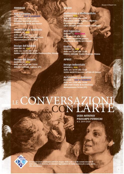 Conversazioni con l'arte